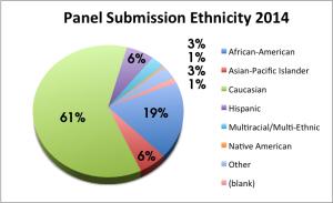 ethnicity_14