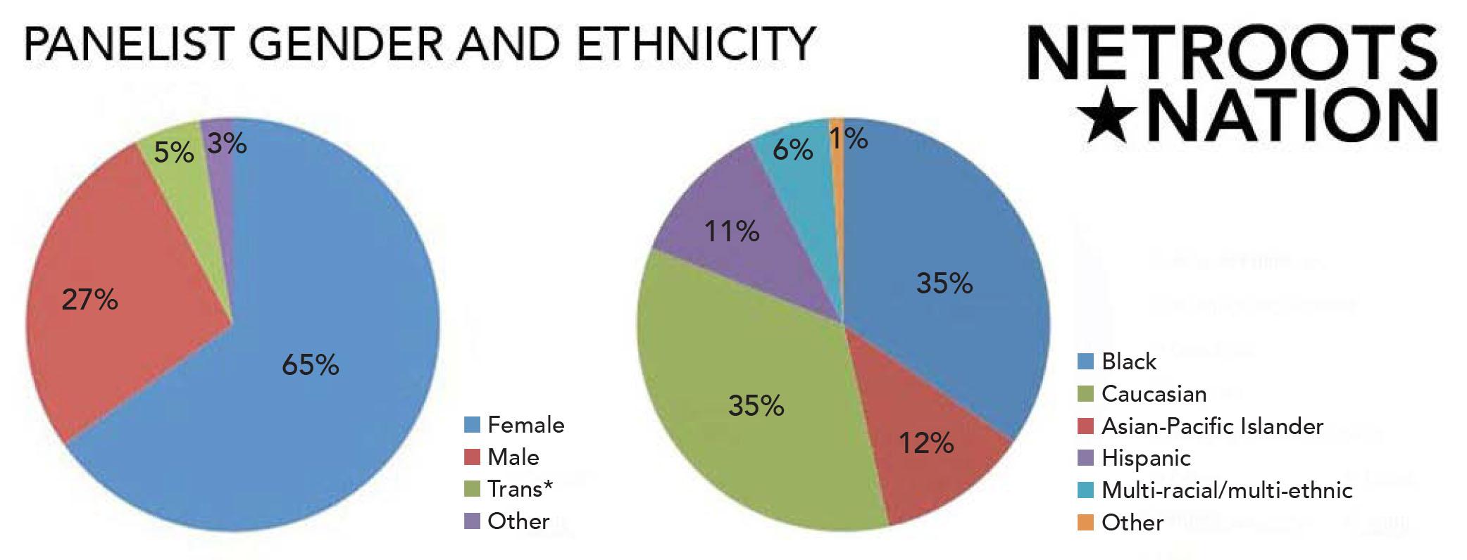 panel_diversity