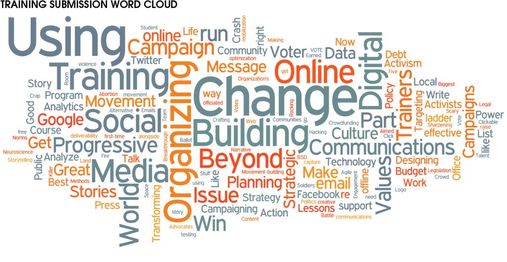 training_cloud